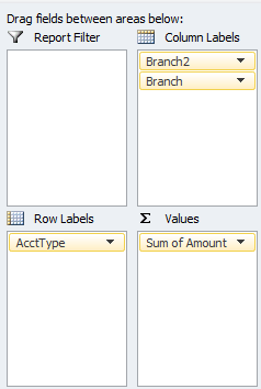 Pivot tables and charts Highlight North County and Westside columns Click Group Selections under Options tab Remove Branch from Column
