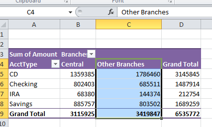 Pivot tables and charts Change names