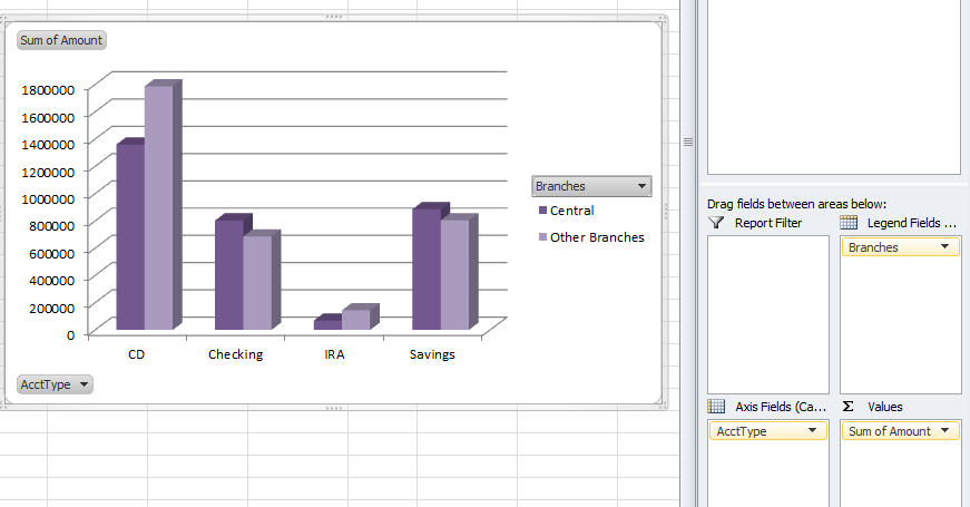 Pivot tables and charts Pivot Charts: we want column chart for example 7.