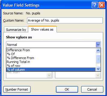 Click on the Options tab and in the Active Field group, click on Field Settings the Value Field Settings dialogue box appears: Click on the Summarize value field by tab and select Average from the