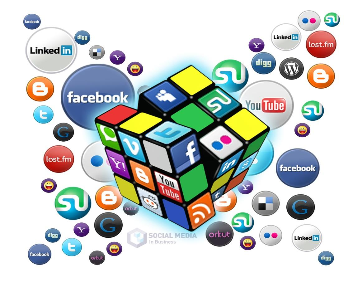 Social Media Marketing Social Media is growing and evolving everyday.