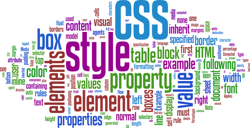Style & Layout in the web
