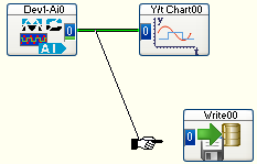 3. Click on the connection line between the Analog Input module and the Y/t Chart module, and drag a new connection to the input of the Write Data module.