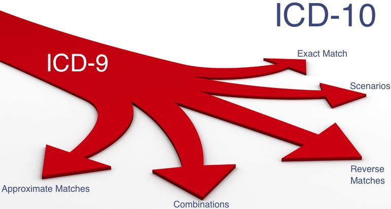 ICD-10 The Nuts and Bolts - PDF