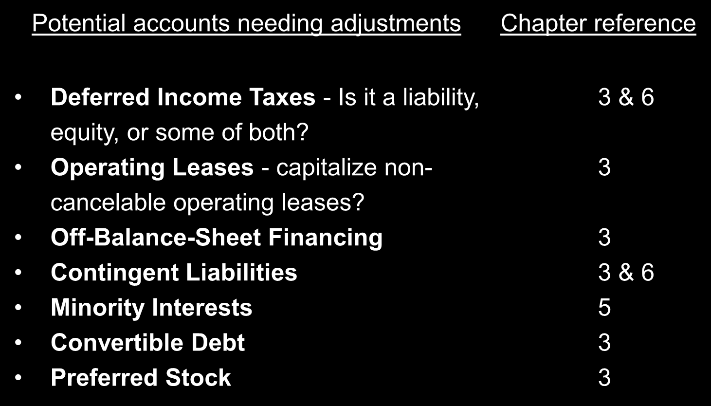 10-33 Basics of Solvency Adjustments for Capital Structure - Liabilities Potential accounts needing adjustments Chapter reference Deferred Income Taxes - Is it a liability, 3 & 6 equity, or