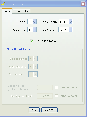 -Tables: Tables are inserted at the location of your cursor.