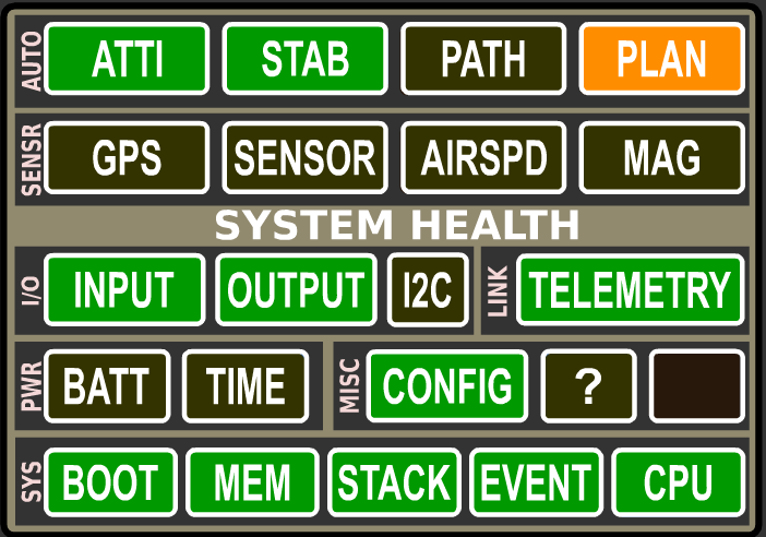 1 8 alarms - what they mean and how to fix them 1 8 1 status widget