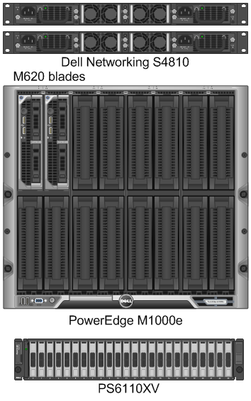 Figure 3 and Figure 4 show the Dell PowerEdge solution.
