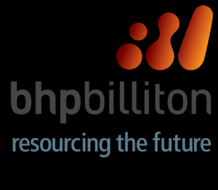 1. Intent BHP Billiton s approach to engaging the external auditor for the performance of audit and other services ensures that those services: Are approved by appropriate levels of BHP Billiton