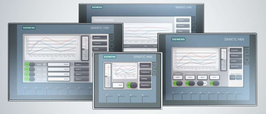 SIMATIC HMI Basic Panels 2 nd Generation Highlights Perfect for simple applications with SIMATIC S7-1200 High resolution widescreen display with many more colors Innovative graphical user