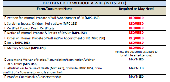 Instructions For Informal Probate With Or Without A Will General