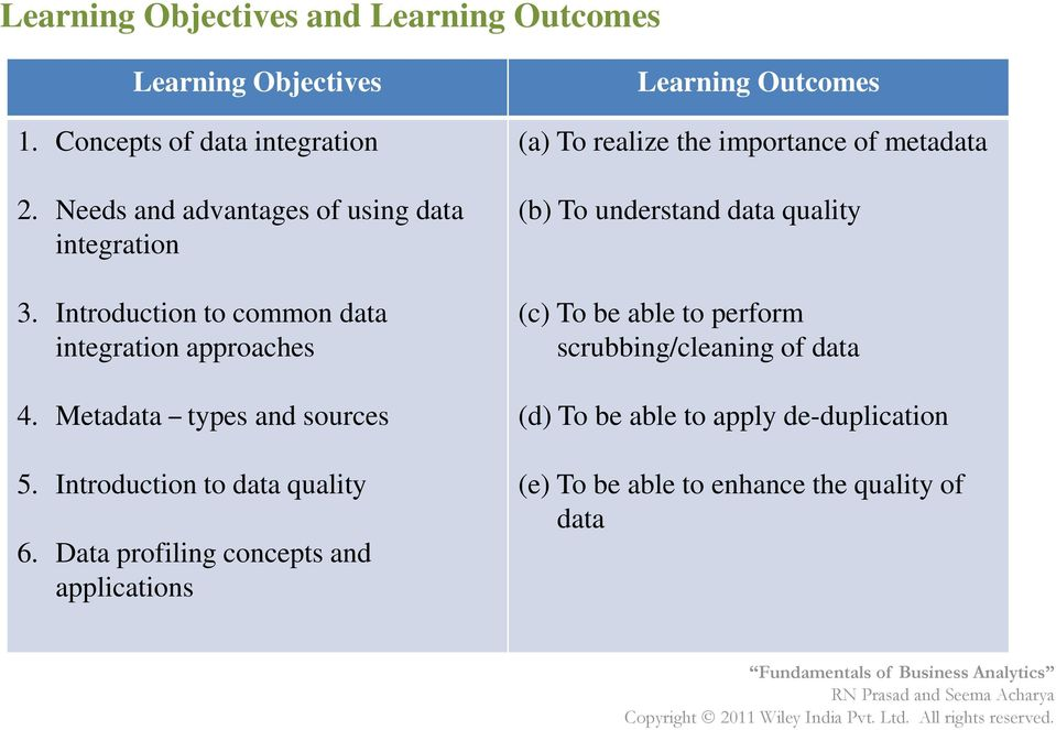 Introduction to data quality 6.