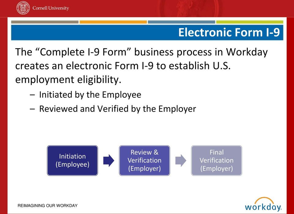 WORKDAY TRAINING OVERVIEW OF THE HIRE PROCESS - PDF