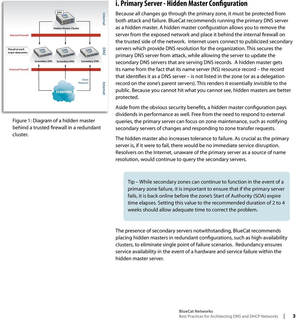 Best Practices For Architecting DNS and DHCP Networks  No IP