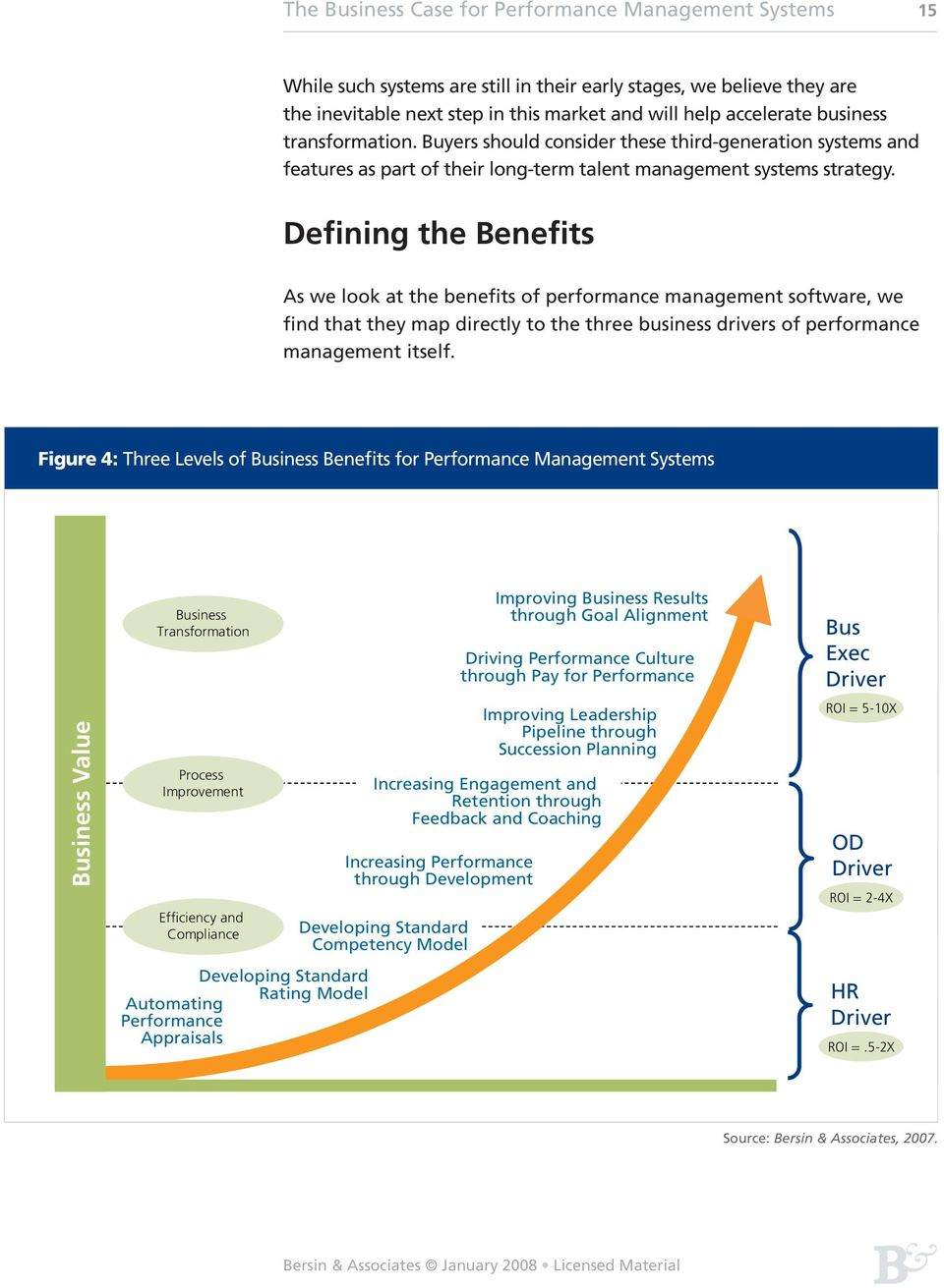 Defining the Benefits As we look at the benefits of performance management software, we find that they map directly to the three business drivers of performance management itself.