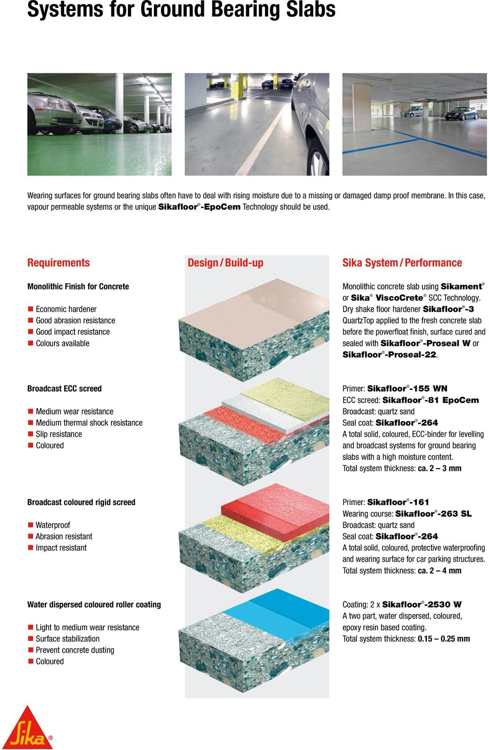 Multi-Storey and Underground Car Parks Sika Complete Solutions for