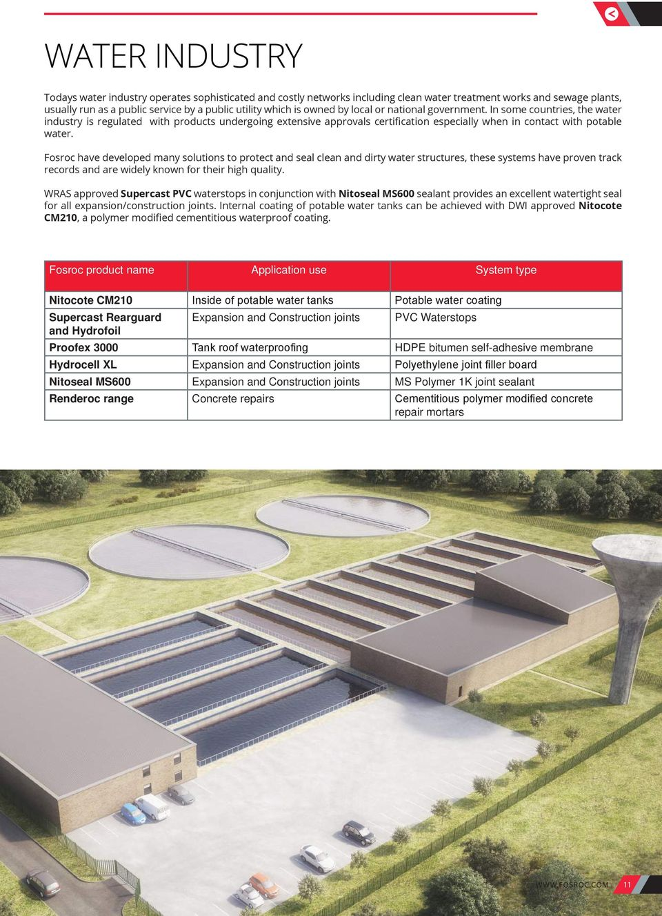 Fosroc Solutions for Waterproofing  constructive solutions - PDF