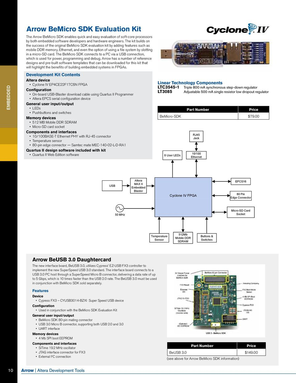 Altera Development Tools Pdf Linear Ltc4151 Voltage And Current Monitoring Device Datasheet Card The Bemicro Sdk Connects To A Pc Via Usb Connection Which Is