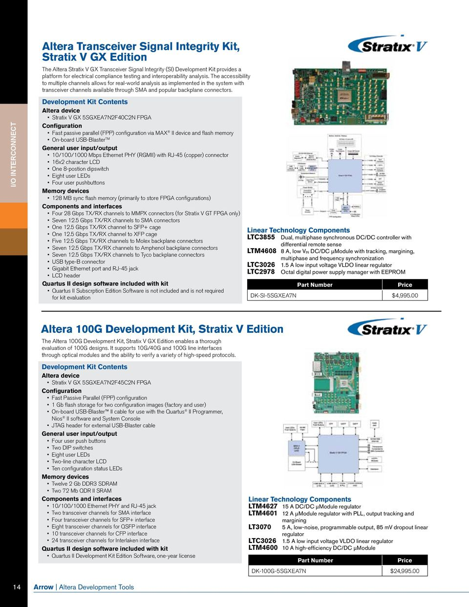 Altera Development Tools Pdf Linear Ltc4151 Voltage And Current Monitoring Device Datasheet The Accessibility To Multiple Channels Allows For Real World Analysis As Implemented In System