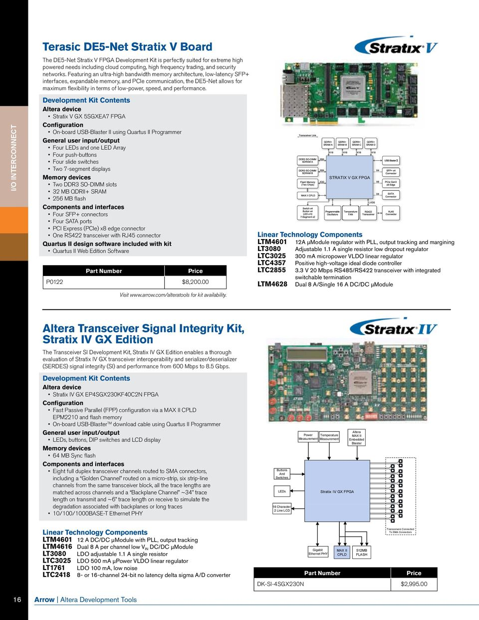 Altera Development Tools Pdf Linear Ltc4151 Voltage And Current Monitoring Device Datasheet Featuring An Ultra High Bandwidth Memory Architecture Low Latency Sfp Interfaces Expandable