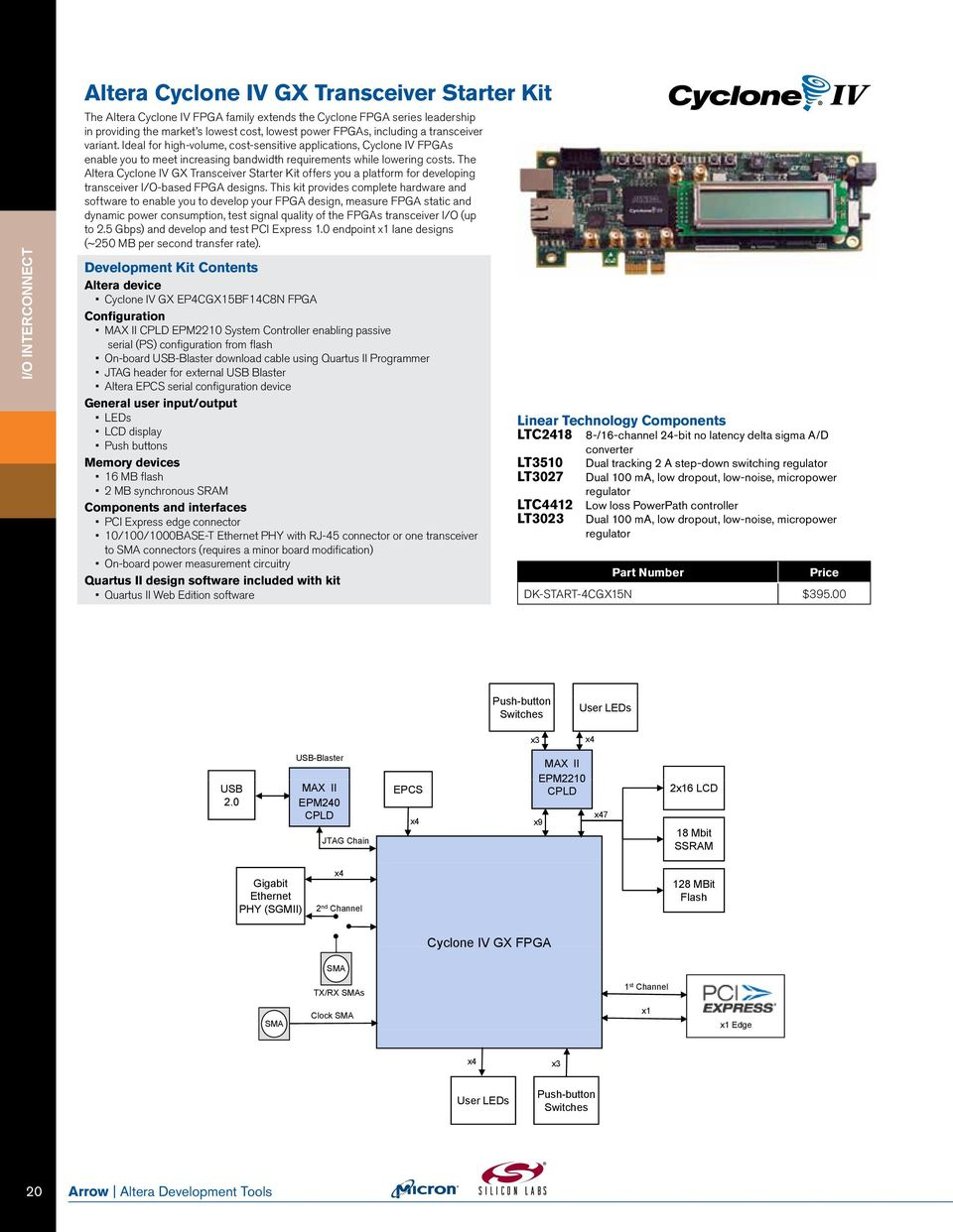Altera Development Tools Pdf Circuit Diagram To Interface Buzzer With Fpga Cpld The Cyclone Iv Gx Transceiver Starter Kit Offers You A Platform For Developing I