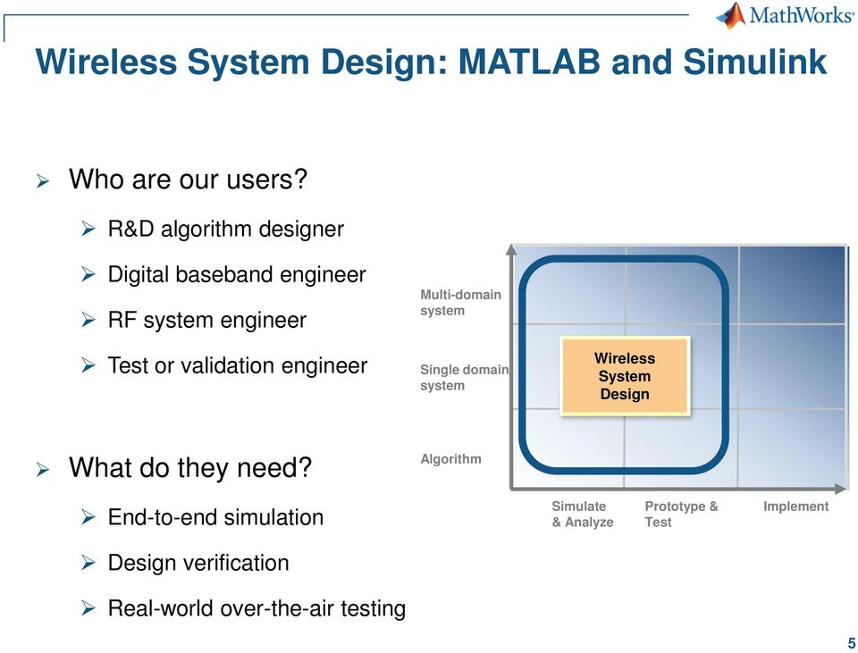 From Bits to Antenna to RF: Wireless System Design with