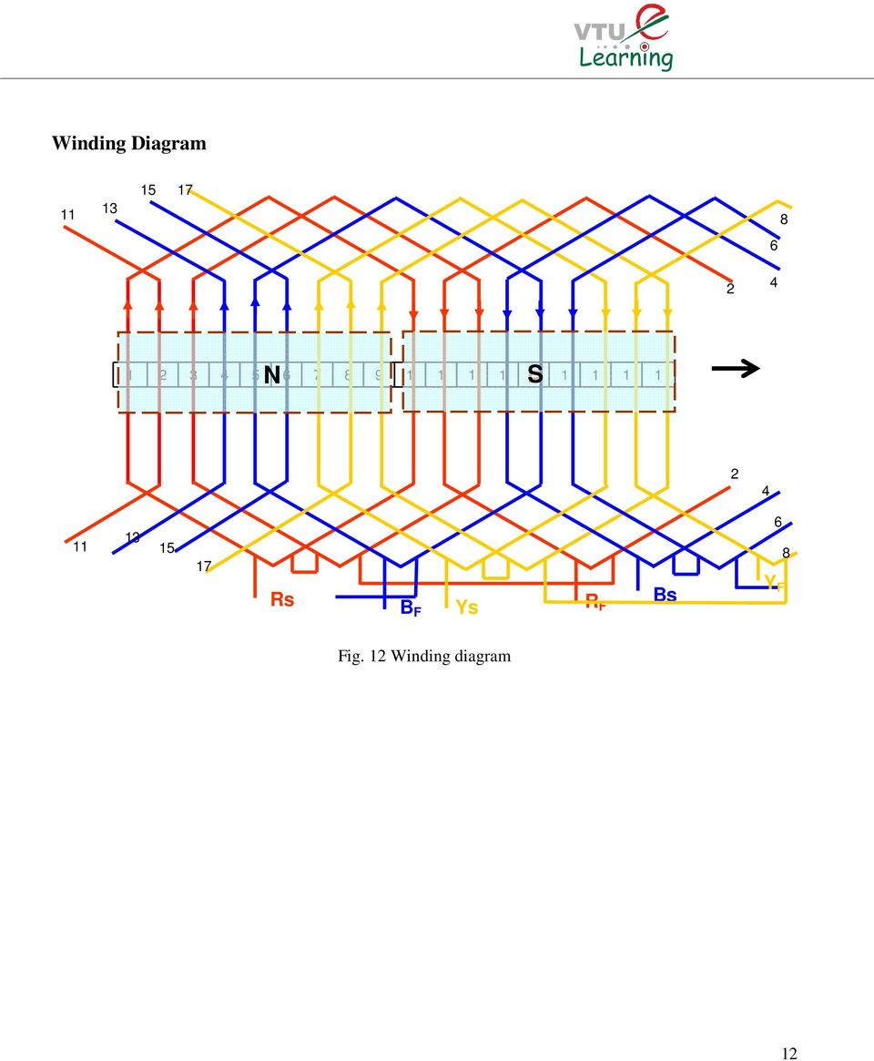 Computer Aided Electrical Drawing Caed 10ee65 Pdf Wiring Diagram For A 3 Phase 15 Hp Ac Motor Develop The Winding Of Volts Pole Induction With Slots Double Layer Full Pitched Lap Soln No Poles