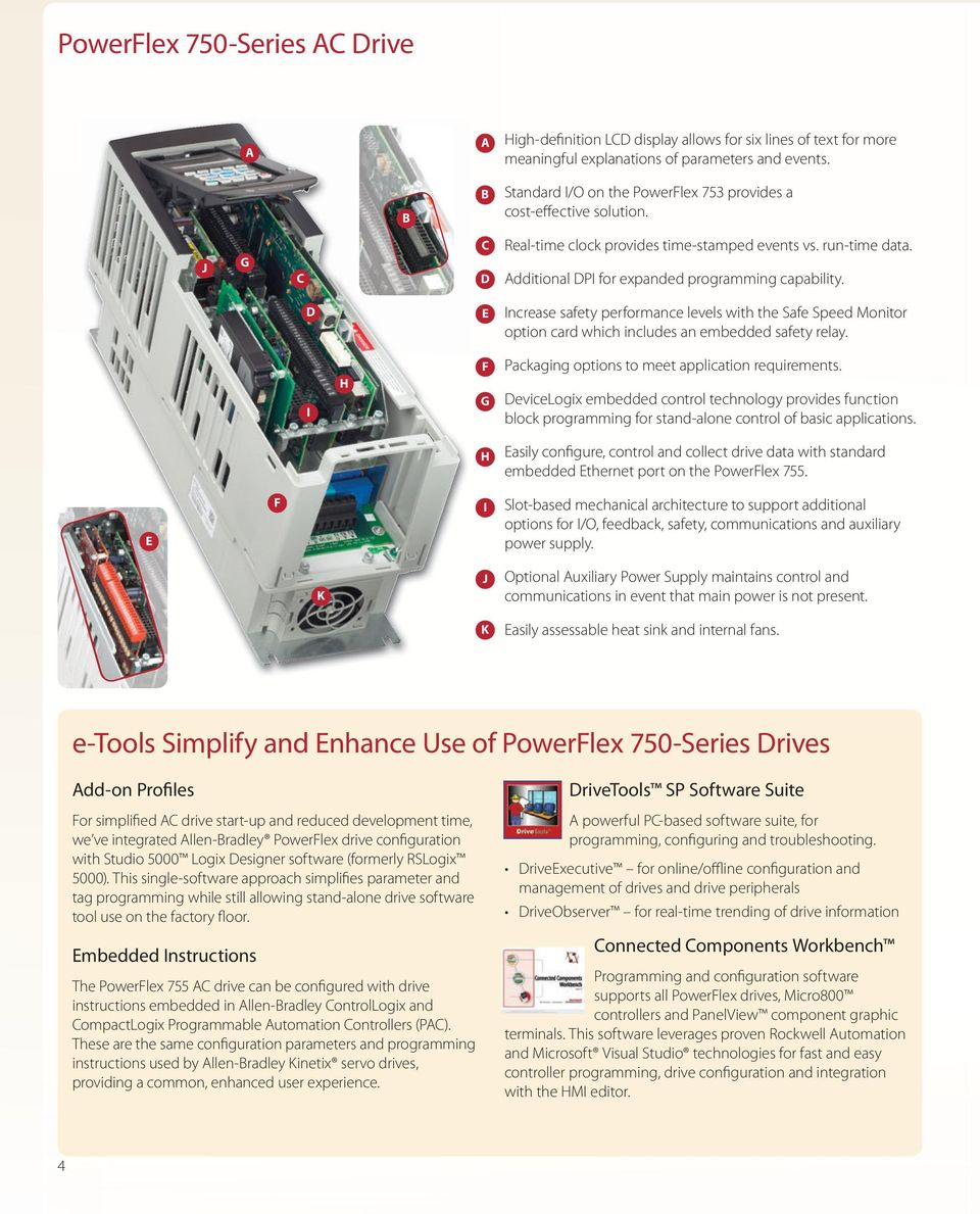 PowerFlex 750-Series AC Drives  Designed for Ease of Use