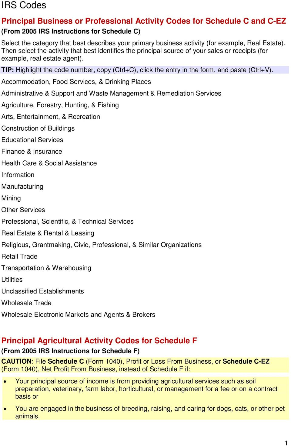 Principal Business Or Professional Activity Codes For Schedule C And