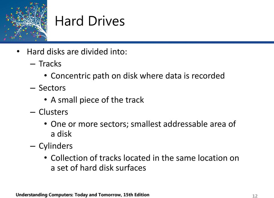 addressable area of a disk Cylinders Collection of tracks located in the same location