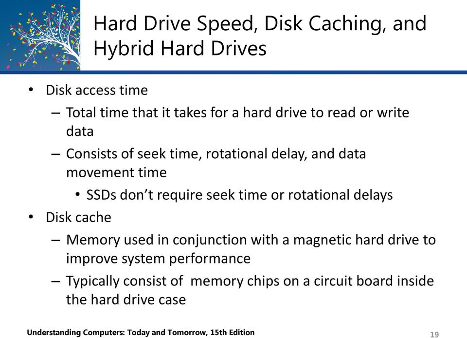 rotational delays Memory used in conjunction with a magnetic hard drive to improve system performance Typically consist