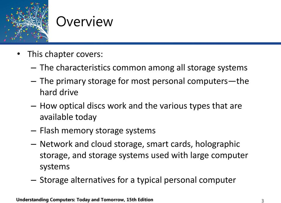 storage systems Network and cloud storage, smart cards, holographic storage, and storage systems used with large