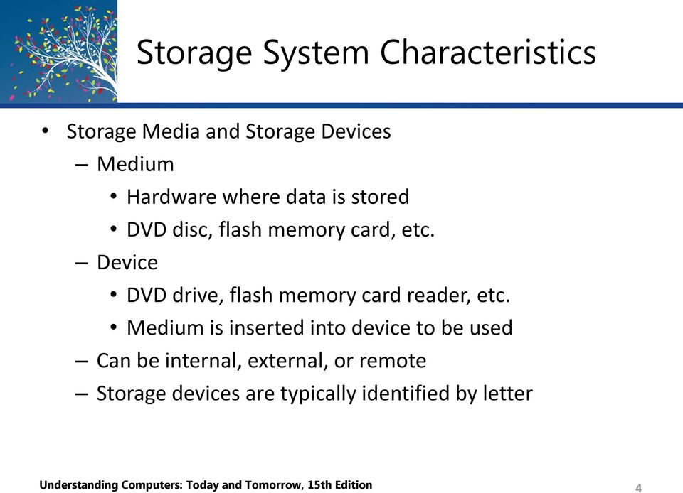 Medium is inserted into device to be used Can be internal, external, or remote Storage