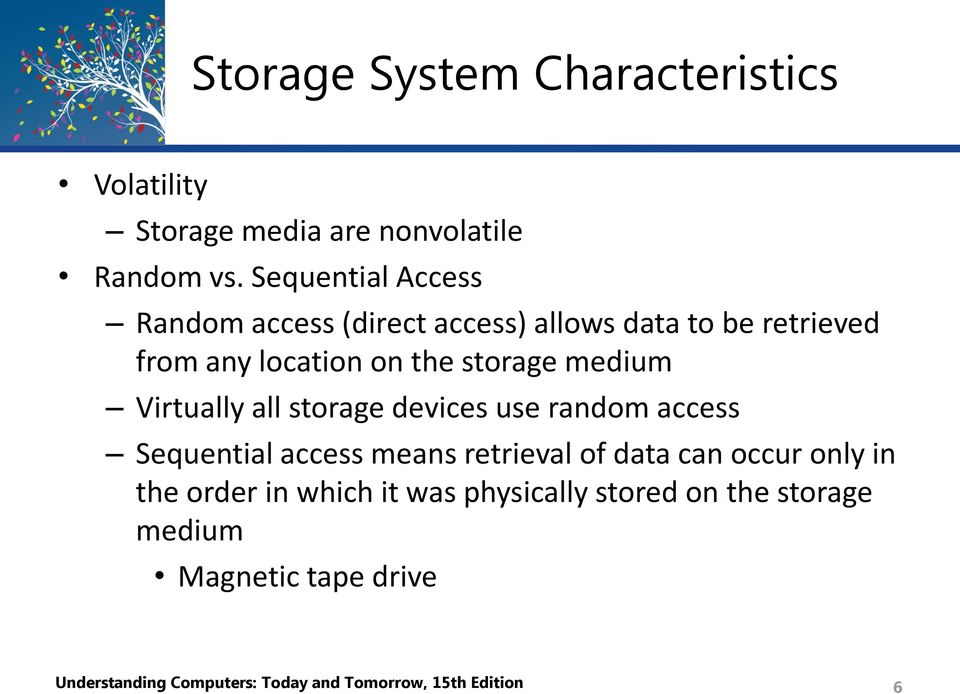 medium Virtually all storage devices use random access Sequential access means retrieval of data can occur only