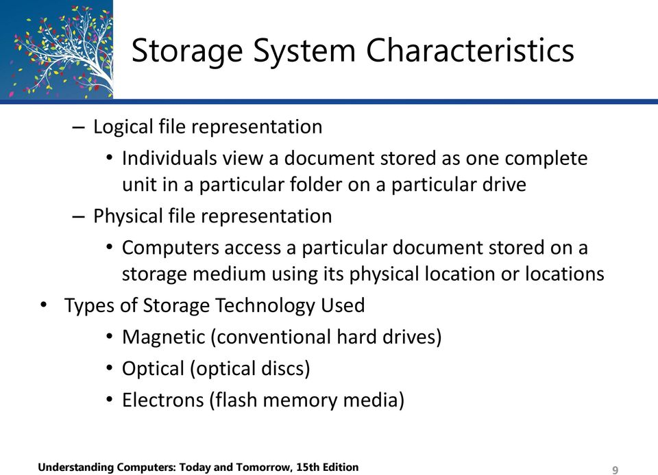 storage medium using its physical location or locations Types of Storage Technology Used Magnetic (conventional hard