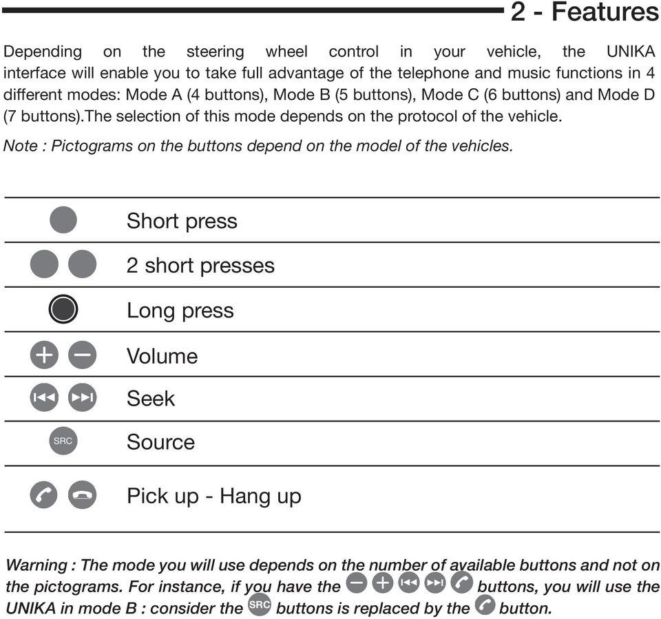 Parrot Unika For Suzuki Cars Pdf Results Ck3100 Wiring Diagram Note Pictograms On The Buttons Depend Model Of Vehicles