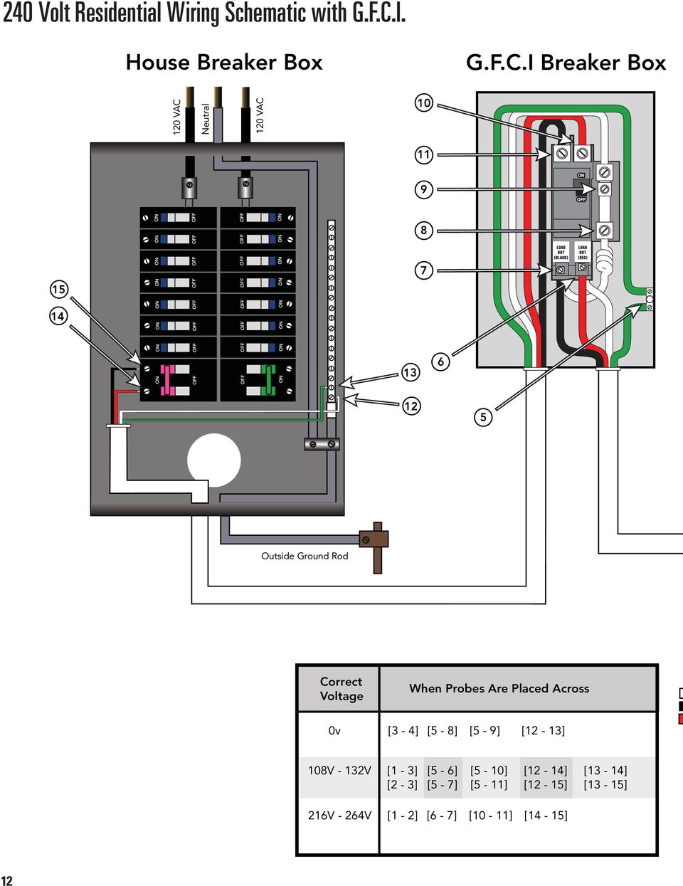 Troubleshooting Service For El Vs Systems 60 Hz Pdf 240 To Main Box Wiring Diagram I Breaker 120 Vac Neutral 10 11 9 8 7 15 14 13