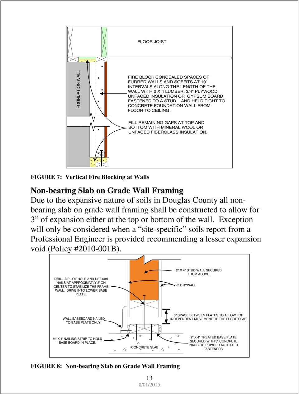 Finished Basement Requirement Guide Pdf Wiring A To Code In Ontario Figure 7 Vertical Fire Blocking At Walls Non Bearing Slab On Grade Wall Framing