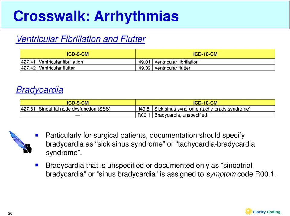 icd 10 code for syncope