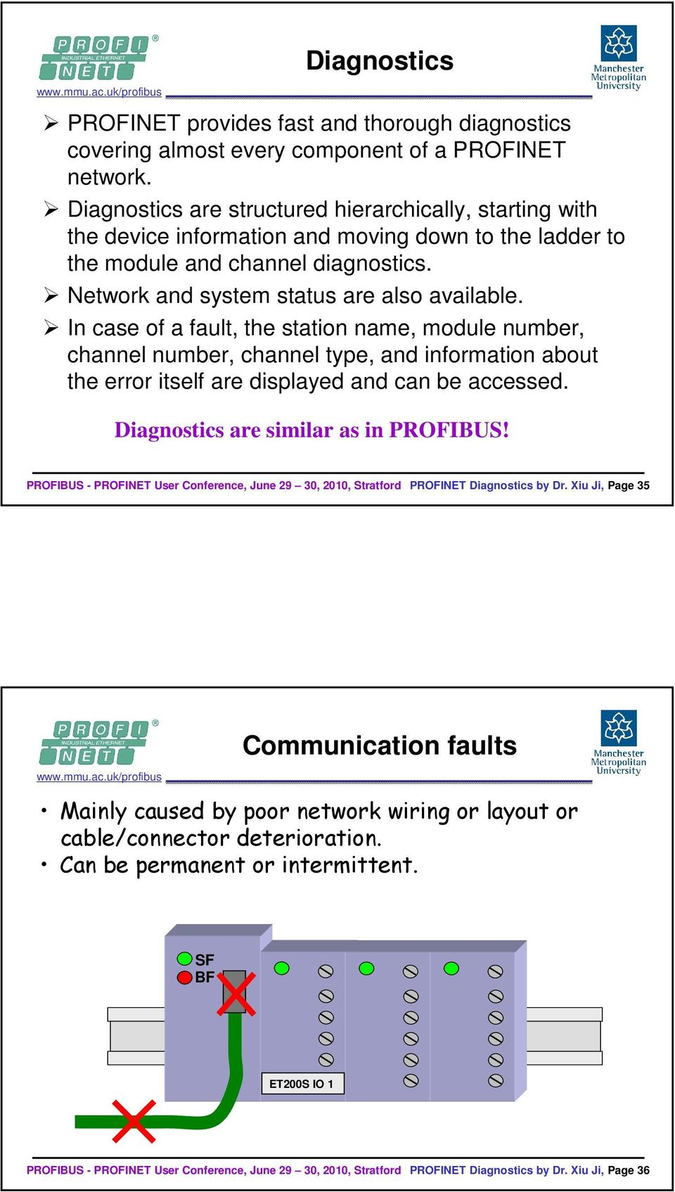Network and system status are also available.