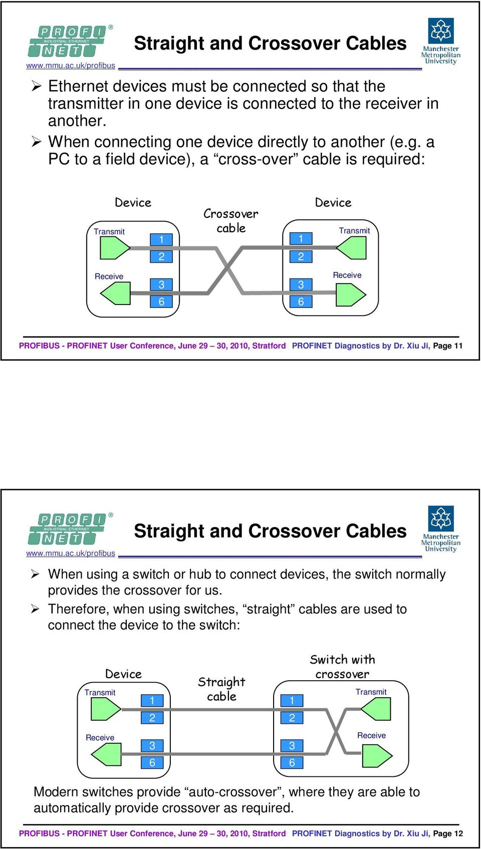 Profinet Diagnostics Software And Tools Pdf Standard Ether Cable Wiring Also Crossover Diagram Therefore When Using Switches Straight Cables Are Used To Connect The Device