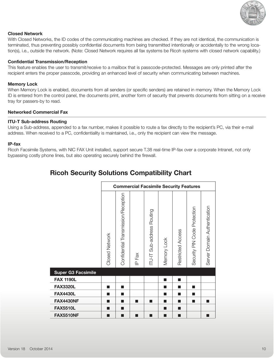 Ricoh Security Solutions - PDF