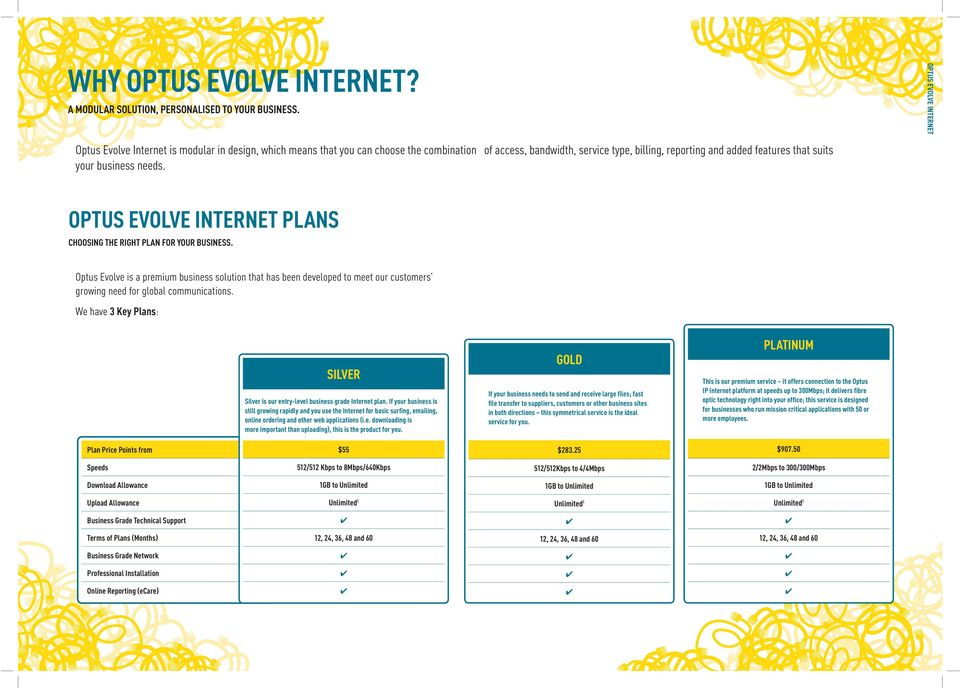 your business needs. OPTUS EVOLVE INTERNET PLANS CHOOSING THE RIGHT PLAN FOR YOUR BUSINESS.