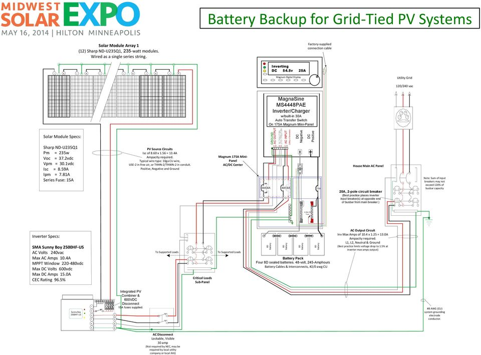 battery backup for grid tied pv systems pdf rh docplayer net