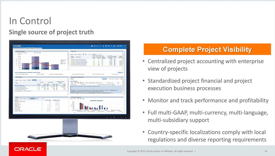 Monitor and track performance and profitability Full multi-gaap, multi-currency, multi-language,