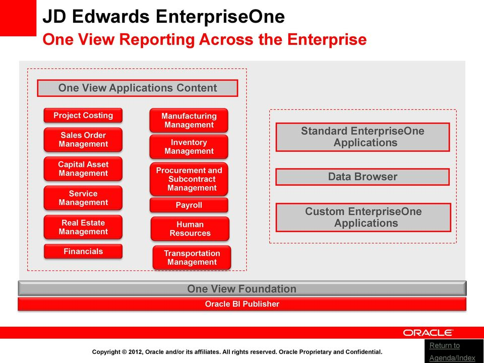 Jd Edwards Enterpriseone The Complete Reference Pdf