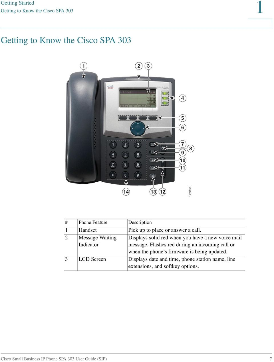 USER GUIDE  Cisco Small Business  SPA 303 IP Phone for 8x8