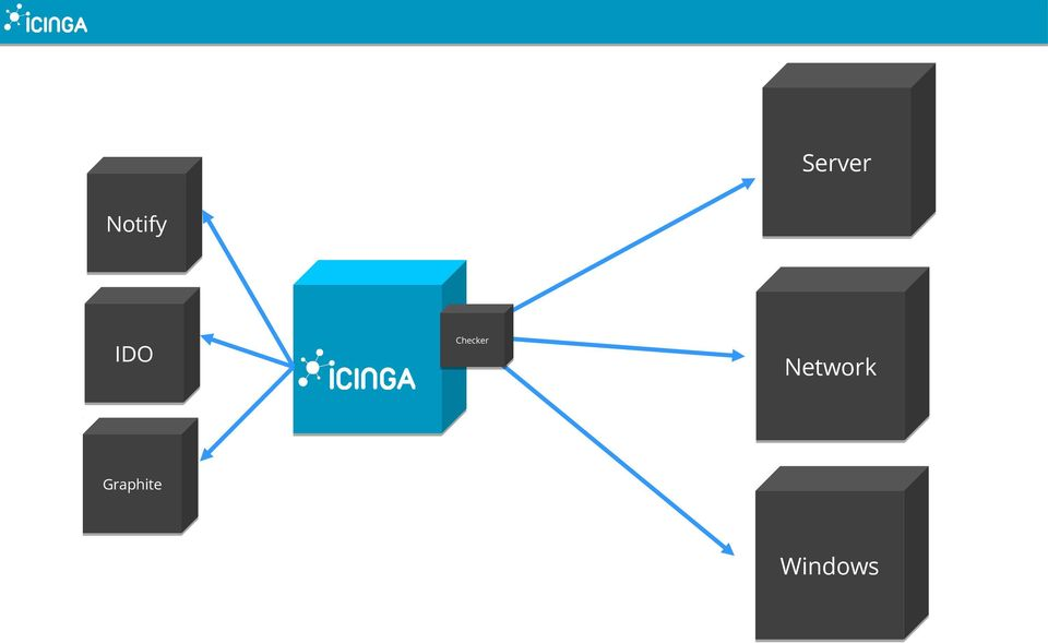 ICINGA2 OPEN SOURCE MONITORING - PDF