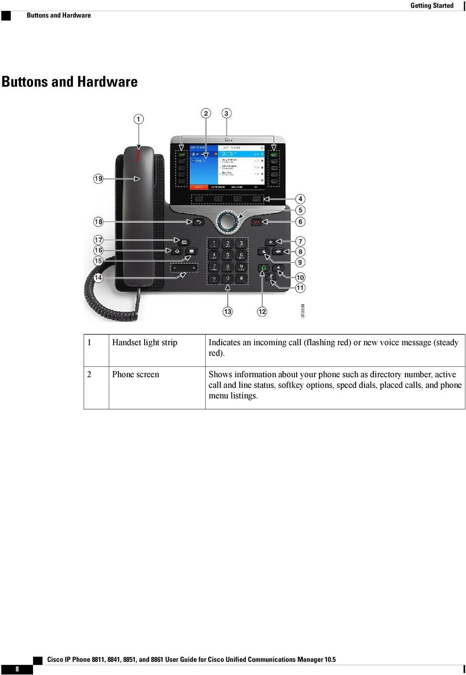 Cisco IP Phone 8811, 8841, 8851, and 8861 User Guide for