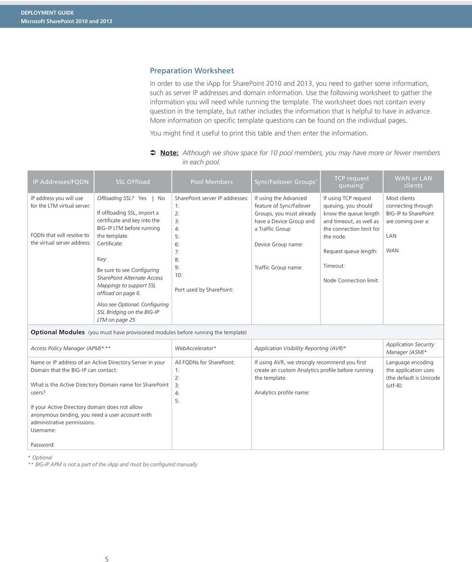 The worksheet does not contain every question in the template, but rather includes the information that is helpful to have in advance.
